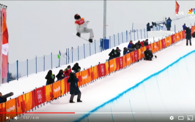 Shaun White: a Gold Medal Lesson in What Separates Failure and Success